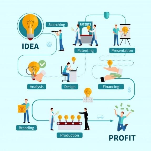 "Seminar ""Social Entrepreneurship: Funding Criteria"""